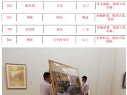 青年美术作品展览侵权违规处理