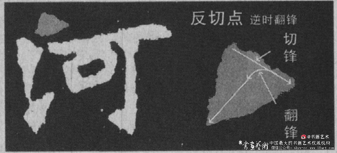 """""""河""""字 左上点 运笔图  图5"""
